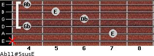 Ab11#5sus/E for guitar on frets x, 7, 4, 6, 5, 4