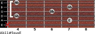 Ab11#5sus/E for guitar on frets x, 7, 4, 6, 7, 4