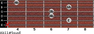 Ab11#5sus/E for guitar on frets x, 7, 6, 6, 7, 4