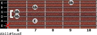 Ab11#5sus/E for guitar on frets x, 7, 6, 6, 7, 9