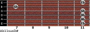 Ab11sus/D# for guitar on frets 11, 11, 11, 11, 7, 11