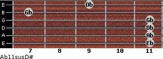 Ab11sus/D# for guitar on frets 11, 11, 11, 11, 7, 9