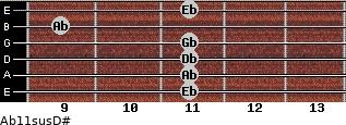 Ab11sus/D# for guitar on frets 11, 11, 11, 11, 9, 11