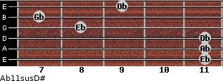 Ab11sus/D# for guitar on frets 11, 11, 11, 8, 7, 9