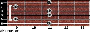 Ab11sus/D# for guitar on frets 11, 9, 11, 11, 9, 11