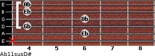 Ab11sus/D# for guitar on frets x, 6, 4, 6, 4, 4