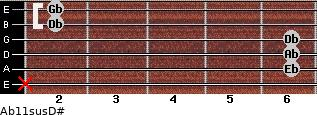 Ab11sus/D# for guitar on frets x, 6, 6, 6, 2, 2