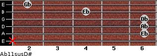 Ab11sus/D# for guitar on frets x, 6, 6, 6, 4, 2