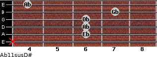 Ab11sus/D# for guitar on frets x, 6, 6, 6, 7, 4