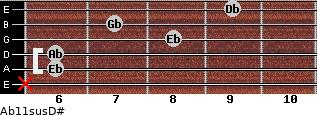 Ab11sus/D# for guitar on frets x, 6, 6, 8, 7, 9