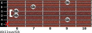 Ab11sus/Gb for guitar on frets x, 9, 6, 6, 7, 9