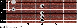Ab11sus add(m2) guitar chord