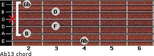 Abº13 for guitar on frets 4, 2, 3, x, 3, 2