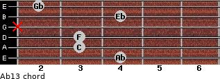 Ab13 for guitar on frets 4, 3, 3, x, 4, 2