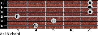 Abº13 for guitar on frets 4, 5, 3, 7, 7, 7