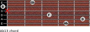 Abº13 for guitar on frets 4, 5, 3, x, 0, 2