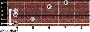 Abº13 for guitar on frets 4, 5, 4, 4, 6, 7