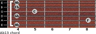 Ab13 for guitar on frets 4, 8, 4, 5, 4, 4