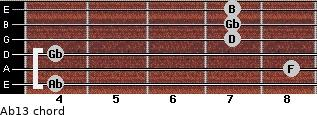 Abº13 for guitar on frets 4, 8, 4, 7, 7, 7