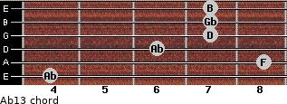 Abº13 for guitar on frets 4, 8, 6, 7, 7, 7