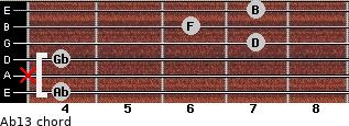Abº13 for guitar on frets 4, x, 4, 7, 6, 7