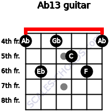 Ab13 for guitar on frets 4, 6, 4, 5, 6, 4