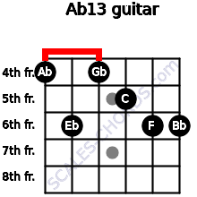 Ab13 for guitar on frets 4, 6, 4, 5, 6, 6