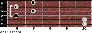 Abº13\D for guitar on frets 10, 10, 6, 7, 6, 7