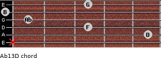 Abº13\D for guitar on frets x, 5, 3, 1, 0, 3