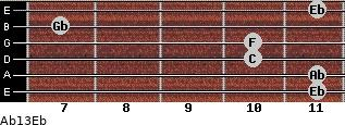 Ab13/Eb for guitar on frets 11, 11, 10, 10, 7, 11