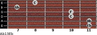 Ab13/Eb for guitar on frets 11, 11, 10, 10, 7, 8