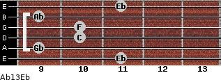 Ab13/Eb for guitar on frets 11, 9, 10, 10, 9, 11