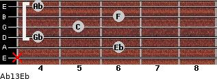 Ab13/Eb for guitar on frets x, 6, 4, 5, 6, 4