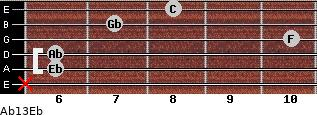 Ab13/Eb for guitar on frets x, 6, 6, 10, 7, 8