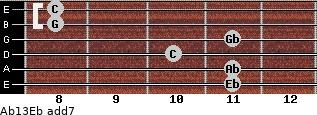 Ab13/Eb add(7) guitar chord