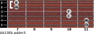 Ab13/Eb add(m3) guitar chord