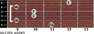 Ab13/Eb add(#5) guitar chord