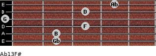 Abº13\F# for guitar on frets 2, 2, 3, 0, 3, 4
