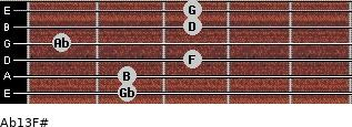 Abº13\F# for guitar on frets 2, 2, 3, 1, 3, 3