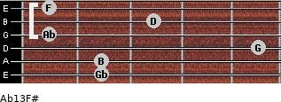 Abº13\F# for guitar on frets 2, 2, 5, 1, 3, 1