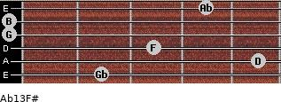 Abº13\F# for guitar on frets 2, 5, 3, 0, 0, 4