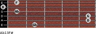 Abº13\F# for guitar on frets 2, 5, 5, 1, 0, 1