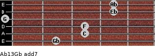 Ab13/Gb add(7) guitar chord