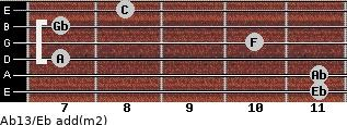Ab13/Eb add(m2) guitar chord