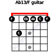 Ab13/F for guitar on frets 1, 3, 1, 1, 1, 1