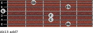 Ab13 add(7) for guitar on frets 4, 3, 3, 0, 4, 2
