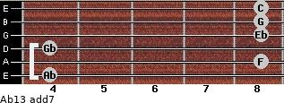 Ab13 add(7) for guitar on frets 4, 8, 4, 8, 8, 8
