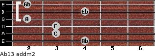 Ab13 add(m2) for guitar on frets 4, 3, 3, 2, 4, 2