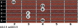 Ab13 add(m3) for guitar on frets 4, 3, 3, 4, 4, 2