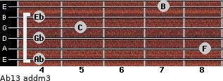 Ab13 add(m3) for guitar on frets 4, 8, 4, 5, 4, 7